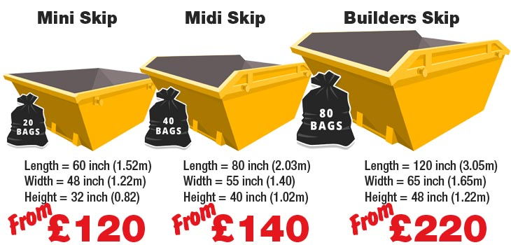cheap skip hire cardiff